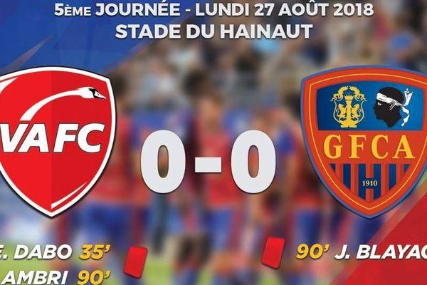 Réduit à dix à la demi-heure de jeu, Valenciennes, qui a trouvé deux fois les montants adverses, a concédé le nul (0-0) face au Gazélec Ajaccio, lundi en clôture de la 5e journée de Ligue 2.
