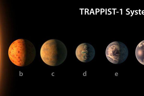 Les sept exoplanètes rocheuses découvertes autour de l'étoile Trappist-1, dans une vue d'artiste dévoilée par l'Observatoire européen austral, le 22 février 2017.