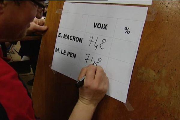 Dans cette commune icaunaise, une stricte égalité entre Emmanuel Macron et Marine Le Pen
