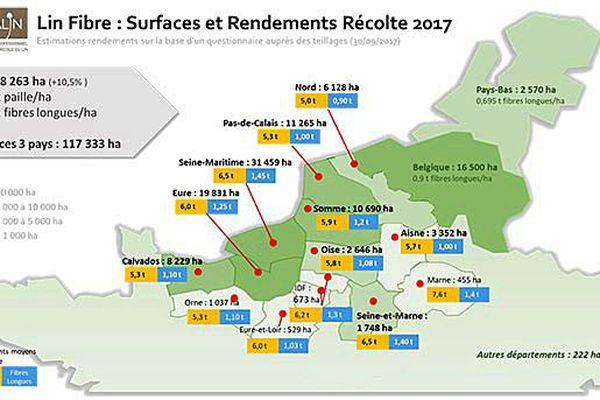 La Normandie produit 80% du lin textile européen et 50% du lin mondial