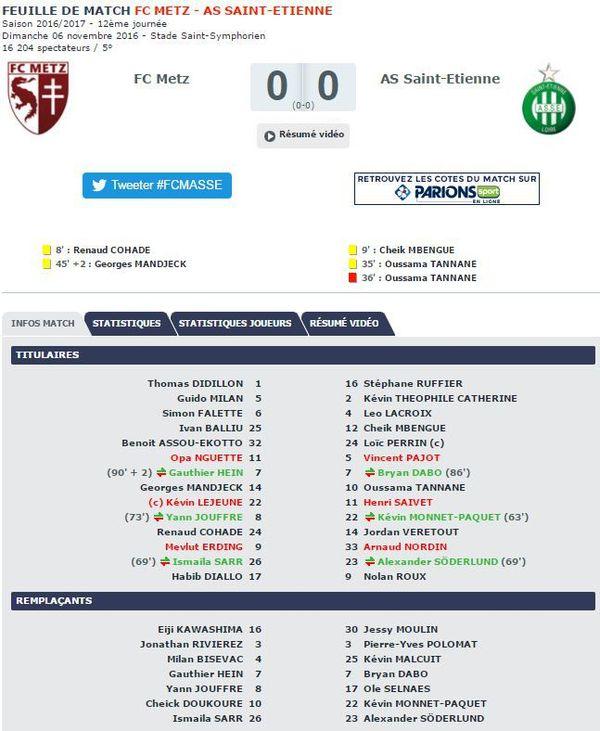 Le dernier FC Metz vs AS Saint-Etienne