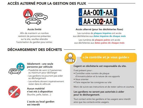 Sur son site internet, l'Eurométropole indique les conditions d'accès, notamment en ce qui concerne les plaques d'immatriculation.