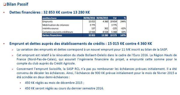 Extrait d'une note de synthèse sur l'audit du RC Lens au 30 juin 2016.