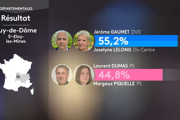 Résultat second tour des élections départementales dans le canton de Saint-Eloy-les-Mines (Puy-de-Dôme).