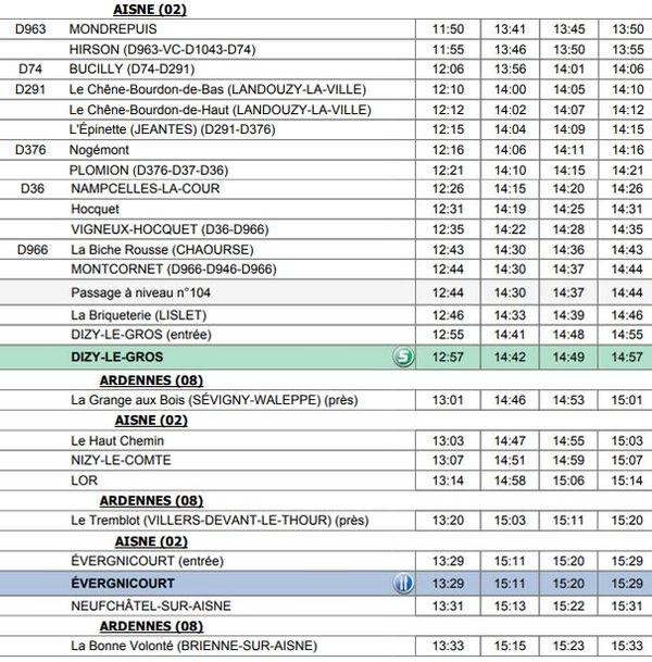Les horaires de passage du Tour de France le 8 juillet 2019 dans l'Aisne.