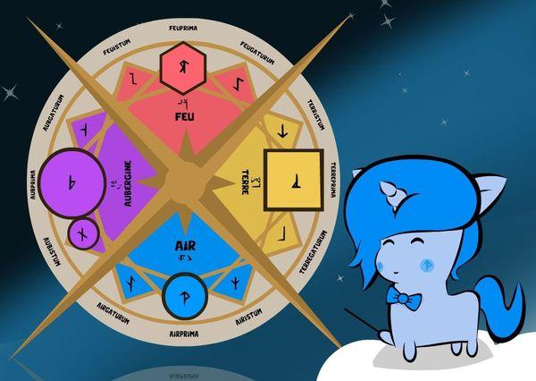 OhPonyBoy a imaginé tout un univers et même une langue autour des aventures de Melvin.