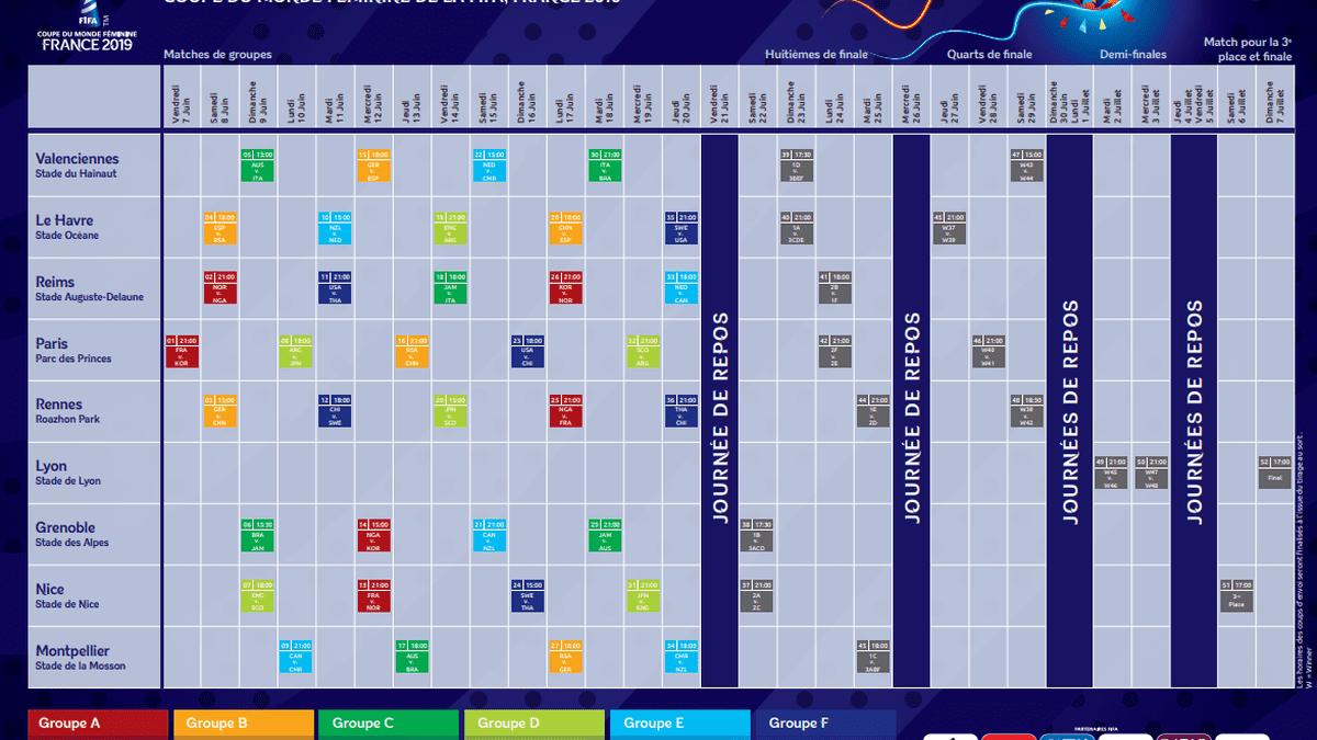 Mondial 2019 De Foot Dames Le Calendrier General Et Les Matchs Au Havre
