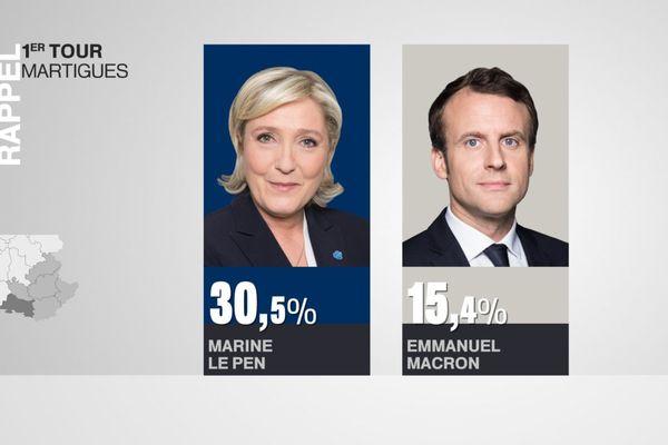 Emmanuel Macron n'avait récolté que 15% des voix lors du premier tour de l'élection présidentielle le 23 avril.