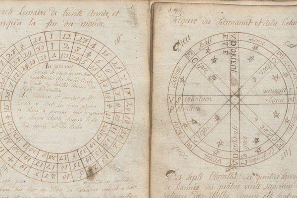 Schémas astronomiques tirés du manuscrit de 1799