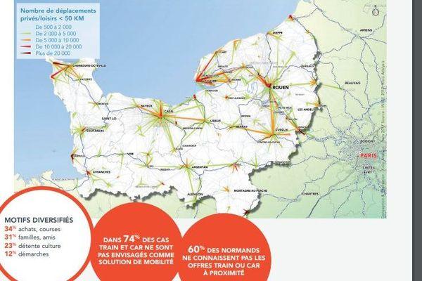A partir des principales villes Normandes : on y voit la fréquence des déplacements , les flux sans préciser le mode de transport : on peut imaginer que sont mêlés les trajets voitures et transports publics.