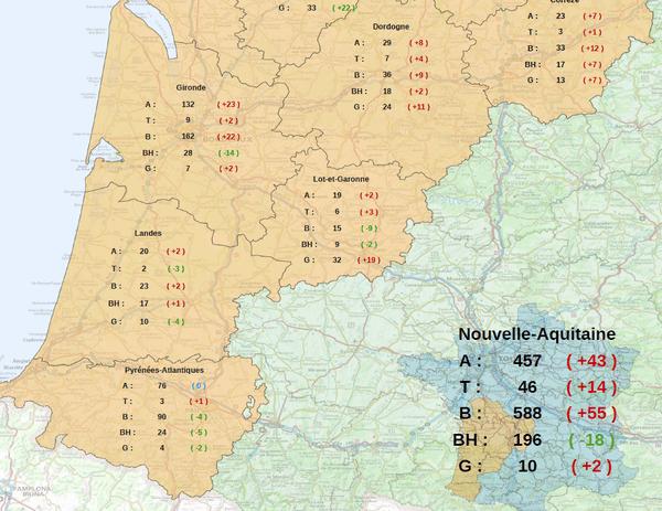 Les chiffres de l'accidentalité en Nouvelle-Aquitaine au mois d'août 2021.