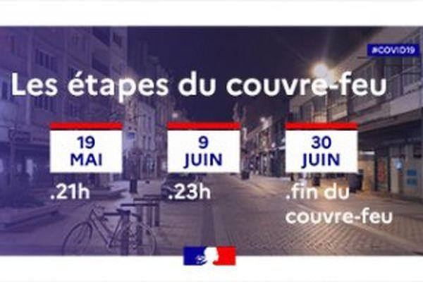 Le calendrier du déconfinement annoncé fin avril 2021 par Emmanuel Macron.