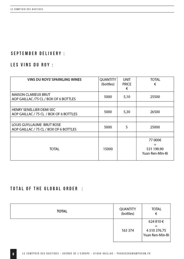 Comme le montre ce document, le Comptoir des bastides a vendu en août et septembre 2015 sous la marque Vins du Roy, 163 374 bouteilles de vin à la Chine pour 624 810 euros,