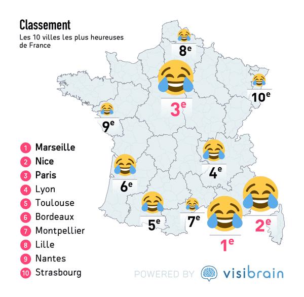Marseille est la plus heureuse des villes sur twitter.