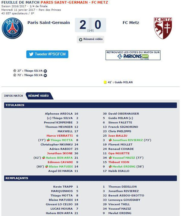 Le dernier Paris Saint Germain vs FC Metz