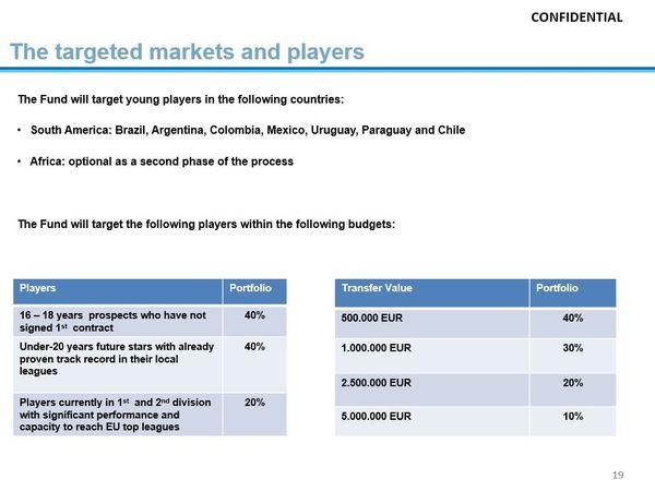 """Dans ce document de travail de juillet 2013, les dirigeants de Manchester City souhaitent que le """"Fonds"""" investisse essentiellement dans des joueurs sud-américains, dont 40% de mineurs (16-18 ans)."""