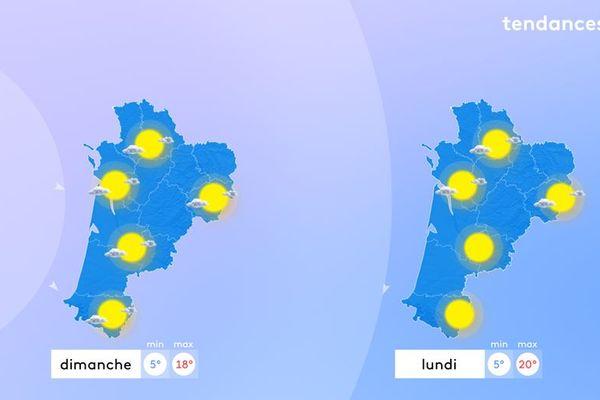 Un temps sec pour les jours suivants
