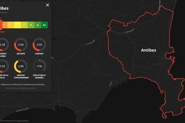 A Antibes les notes données par les cyclistes sont toujours en dessous de la moyenne.