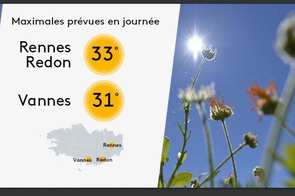 Le niveau du mercure à Rennes, Vannes et Redon ce mercredi 26 juin 2019