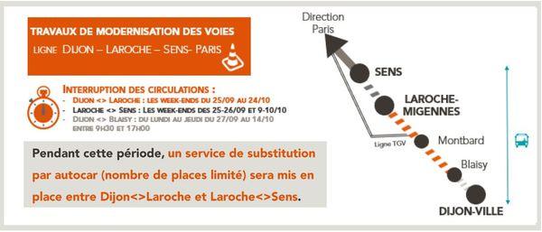 Le détail des perturbations SNCF.