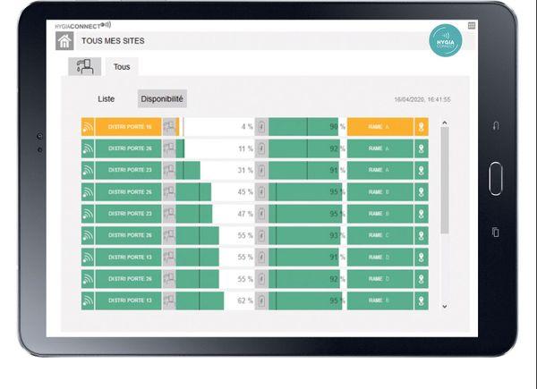 Les distributeurs de gel hydro-alcoolique 3.0 de la société JDV informent de leur niveau en temps réel par l'internet des objets