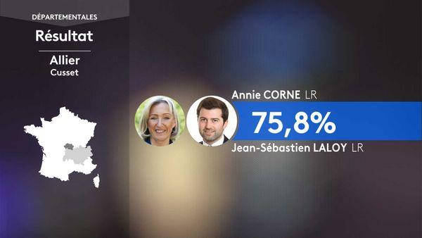 Les résultats du 1er tour des élections départementales à Cusset (Allier).