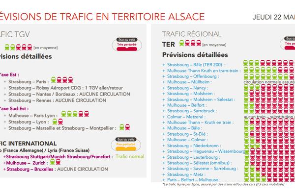 Avec un train sur quatre, le trafic TER sera le plus touché par la grève des cheminots en Alsace.