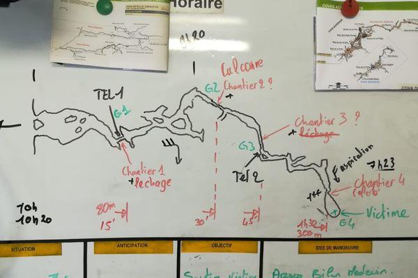 La topographie de la grotte du Figuier à Fuilla (Pyrénées-Orientales)