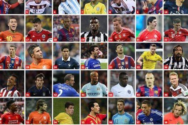 Qui sont les cinq Parisiens présents dans le top 100 des meilleurs footballeurs de la planète en 2014 ?
