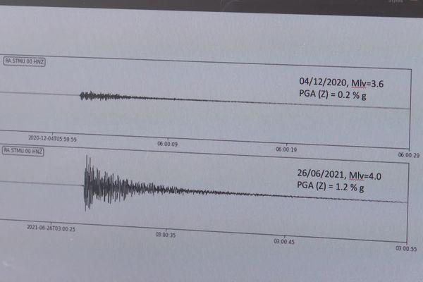 Un relevé sismographique à Strasbourg, datant du tremblement de terre de magnitude 4.0 survenu le samedi 26 juin 2021