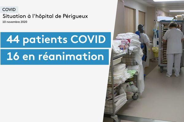 Situation à l'hôpital de Périguex le 10 novembre 2020