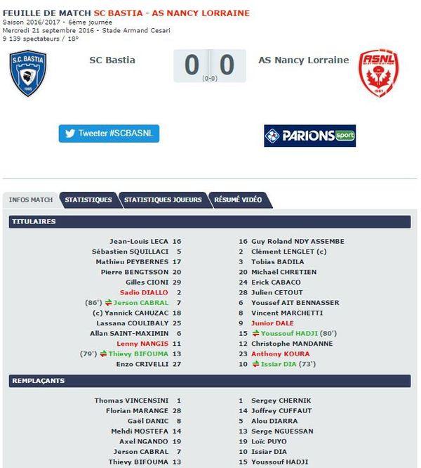 Feuille de match Bastia - Nancy