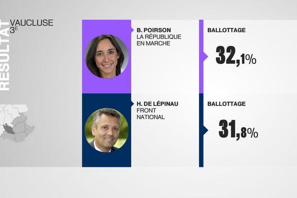 Résultats dans la 3ème circonscription du Vaucluse, Carpentras Sud