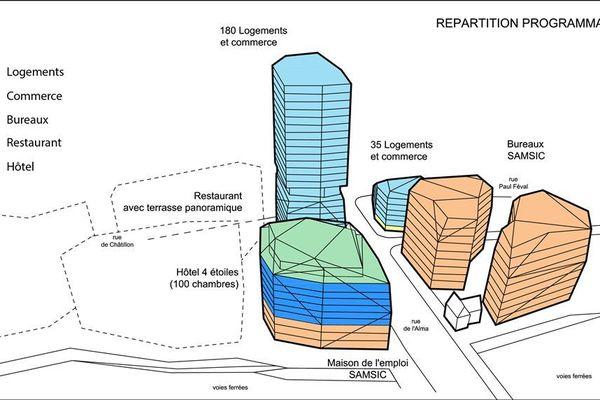 Ce projet immobilier comprend cinq immeubles