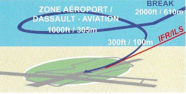La trajectoire du break, expliqué sur un flyers distribués aux riverains du Haillan.