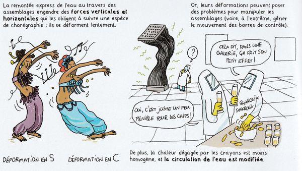 """Extrait de """"Au cœur de l'énergie nucléaire"""", éditions EDP sciences."""