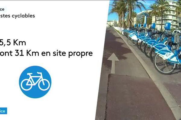 Infographie Nice et les vélos