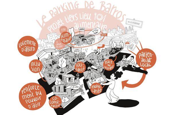 L'archipel (illustration) va regrouper un ensemble de services. Sur un espace de 11000 m²: 25000 repas par an seront préparés par le Camion du cœur,  26000 personnes pourront utiliser chaque année les cuisines mises à disposition par l'association Le Mas.