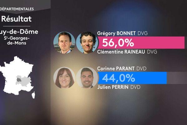 Résultat second tour des élections départementales dans le canton de Saint-Georges-de-Mons (Puy-de-Dôme).