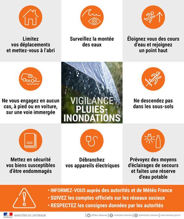 Quelques conseils à adopter en vigilance orange pluie/inondation