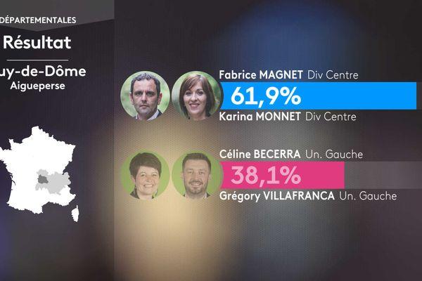 Résultat second tour des élections départementales dans le canton d'Aigueperse (Puy-de-Dôme).