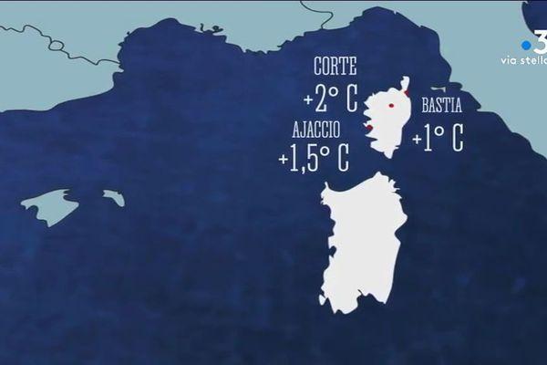 En 40 ans, les températures ont déjà augmenté en moyenne de 1 à 2°Celsius en Corse.
