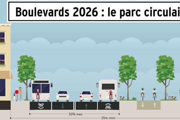 Le schéma de déplacement sur les boulevards préconisé par Vélo Cité