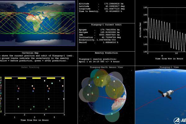 Capture d'écran du suivi en temps réel de la station spatiale chinoise Tiangong-1 par Aerospace.