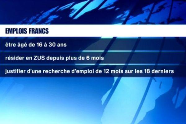 Les conditions des emplois francs - 2013.