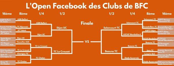 Le 1er Open Facebook des clubs de tennis de Bourgogne-Franche-Comté a lieu du 4 au 10 mai 2020