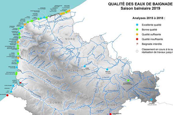 Qualité des eaux de baignade 2019