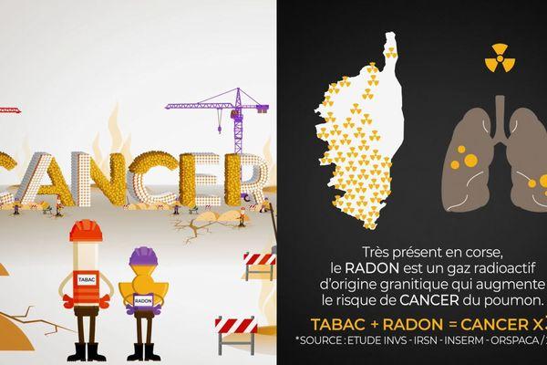 L'agence régionale de santé (ARS) de Corse explique dans une vidéo (https://www.corse.ars.sante.fr/le-risque-radon) les risques accrus de cancer liés à la combinaison du radon et du tabac.