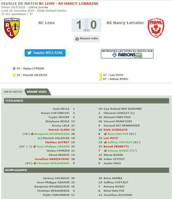 Le dernier RC Lens vs AS Nancy Lorraine