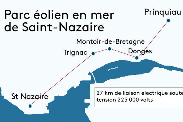 27 km de liaison électrique souterraine
